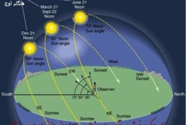 مسیرحرکت خورشید در آسمان