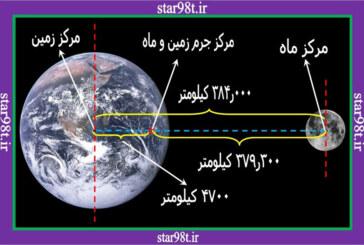 دوره تناوب و فاصله ماه تا زمین
