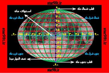 جغرافیای ماه (ماه سنجی )