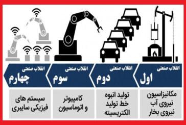 انقلاب های صنعتی و نتایج آن