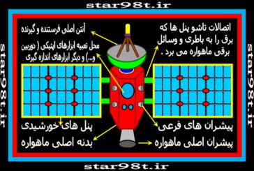 اجزاء ماهواره