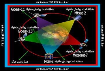 هواشناسی با ماهواره